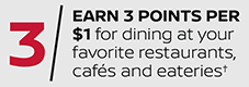 3 / EARN 3 POINTS PER $1 for dining at your favorite restaurants, cafés and eateries†